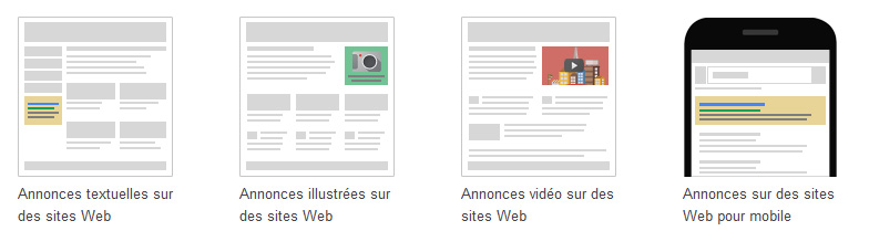 reseau display google adwords